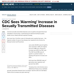 CDC Sees 'Alarming' Increase in Sexually Transmitted Diseases