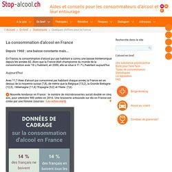 Stop-alcool.ch - Quelques chiffres pour la France