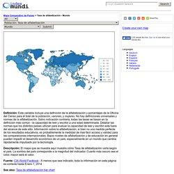 Tasa de alfabetización por país - Mapa Comparativo de Países - Mundo