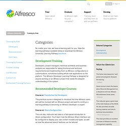 Alfresco Training - Alfresco
