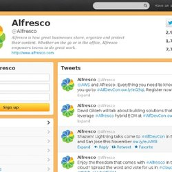 Alfresco Software (alfresco) sur Twitter