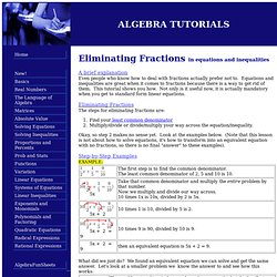 Algebra Tutorials