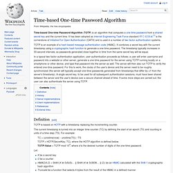Time-based One-time Password Algorithm