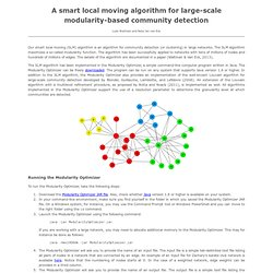 A smart local moving algorithm for large-scale modularity-based community detection