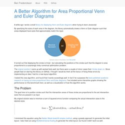A Better Algorithm for Area Proportional Venn and Euler Diagrams