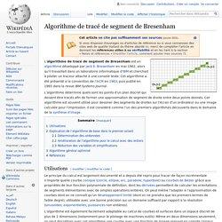 Algorithme de tracé de segment de Bresenham