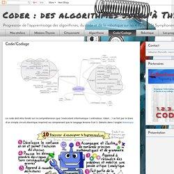 Coder : des algorithmes jusqu'à Thymio: Code/Codage