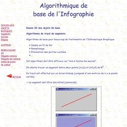 Algorithmique de base de l'Infographie