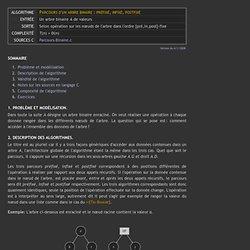 ALGORITHMIQUE I: Parcours d'un arbre binaire: préfixé, infixé, postfixé