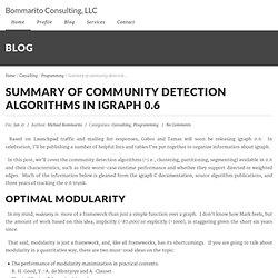 Summary of community detection algorithms in igraph 0.6 - Bommarito ConsultingBommarito Consulting, LLC