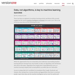 Data, not algorithms, is key to machine learning success
