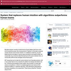 System that replaces human intuition with algorithms outperforms human teams