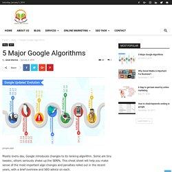 5 Major Google Algorithms 5 Major Google Algorithms - SSEDUCATIONLAB