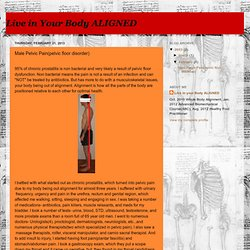 Live in Your Body ALIGNED: Male Pelvic Pain(pelvic floor disorder)