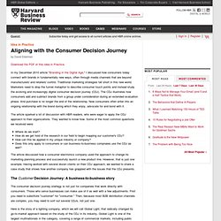 Aligning with the Consumer Journey
