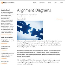 Alignment Diagrams