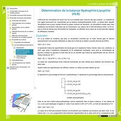 La matière grasse alimentaire - Détermination de la balance Hydrophile-Lipophile (HLB)