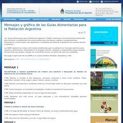Mensajes y gráfica de las Guías Alimentarias para la Población Argentina
