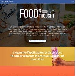 L'alimentation sur Facebook et Instagram