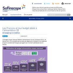 Les Français et leur budget dédié à l'alimentation (3)