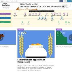 Alimévolution – La longue histoire de la fabrication des aliments