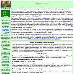 Alkalize For Health - Oxygen - Cancer Alternatives