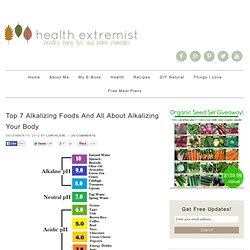 Top 7 Alkalizing Foods and All About Alkalizing Your Body - Health Extremist