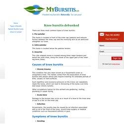 All about knee bursitis