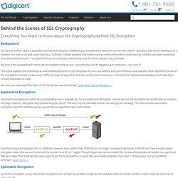 All about SSL Cryptography