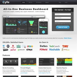 All-In-One Business Dashboard | Real-time Monitoring | Cyfe
