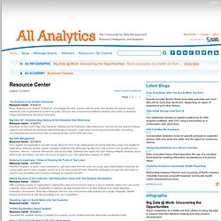 Resource Center - Latest Content