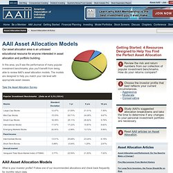 Asset Allocation Models | AAII: The American Association of Individual Investors