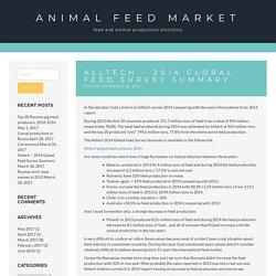 Alltech – 2014 Global Feed Survey Summary – Animal Feed Market