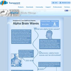 Alpha Brain Waves Infographic - Transparent Corp