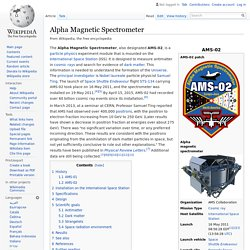 Alpha Magnetic Spectrometer