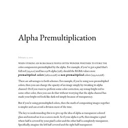 Alpha Premultiplication