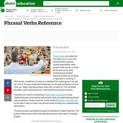 Alphabetical Phrasal Verbs Reference List