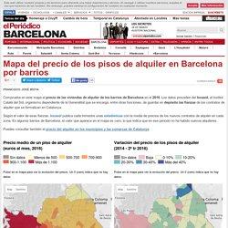 Mapa del precio de los pisos de alquiler en Barcelona por barrios