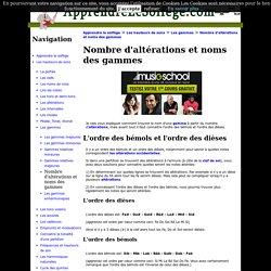 ♫ Nombre d'altérations et noms des gammes - Apprendre le solfège