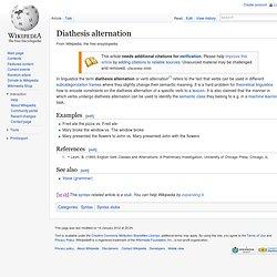 Diathesis alternation