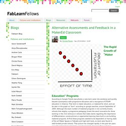Alternative Assessments and Feedback in a MakerEd Classroom