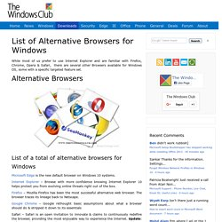 List of Alternative Browsers for Windows 8 / 7