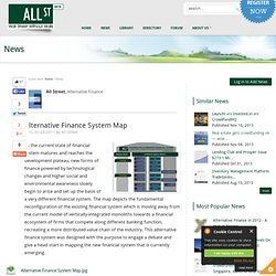 Alternative Finance System Map | All Street