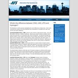 Alternative Fuel Systems Inc.