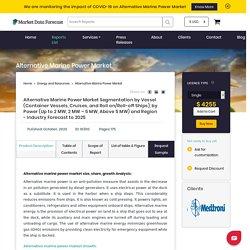 Alternative Marine Power Market