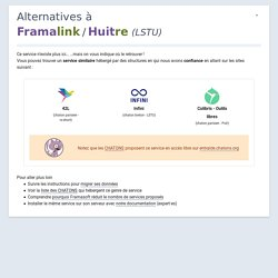 Alternatives à