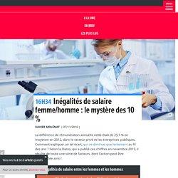 Inégalités de salaire femme/homme : le mystère des 10 %