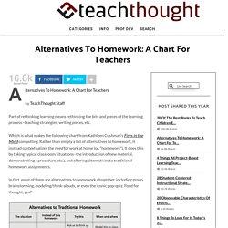 Alternatives To Homework: A Chart For Teachers