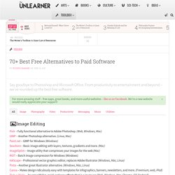 70+ Best Free Alternatives to Paid Software - The Unlearner