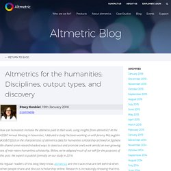 Altmetrics for the humanities: Disciplines, output types, and discovery – Altmetric